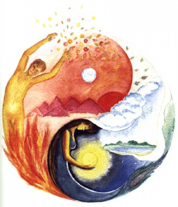 Image - Taijitu polarity by Nyo public domain